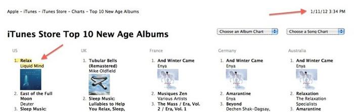 Liquid Mind Music on the USA iTunes Charts
